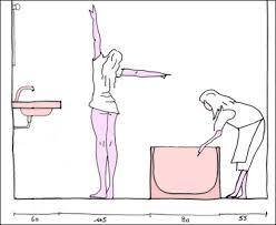 mesures salle de bain