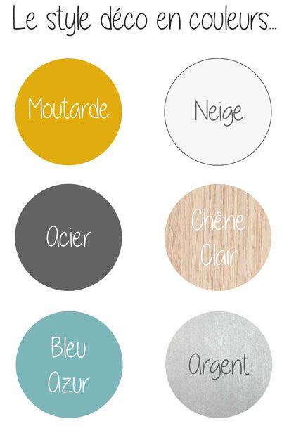 Bien choisir les couleurs de ses murs